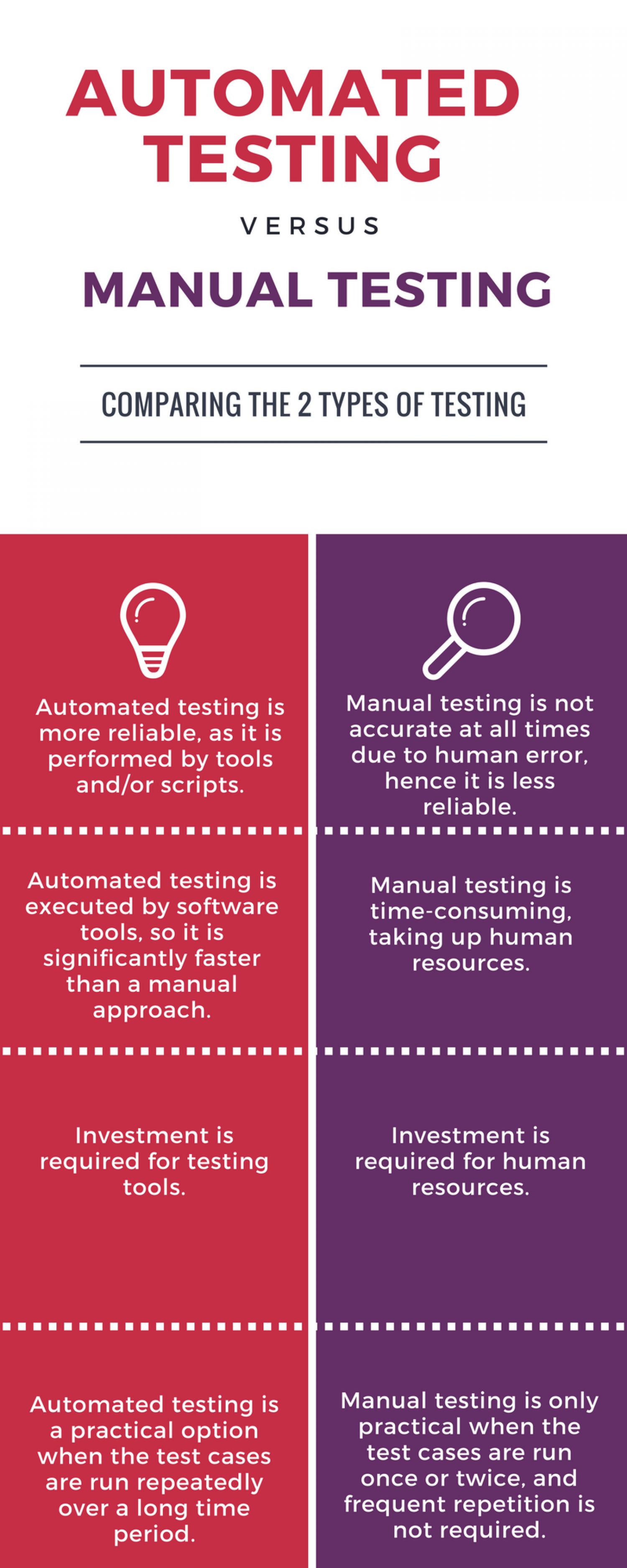 Tolle Xml Tester Probe Fortsetzen Ideen - Entry Level Resume ...