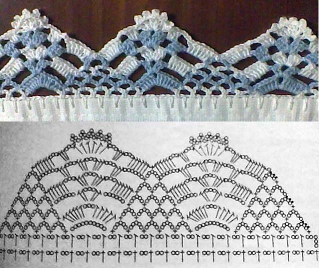 Pin de Tülin Tunç en crochet   Pinterest   Tejido, Bordado y Hogar