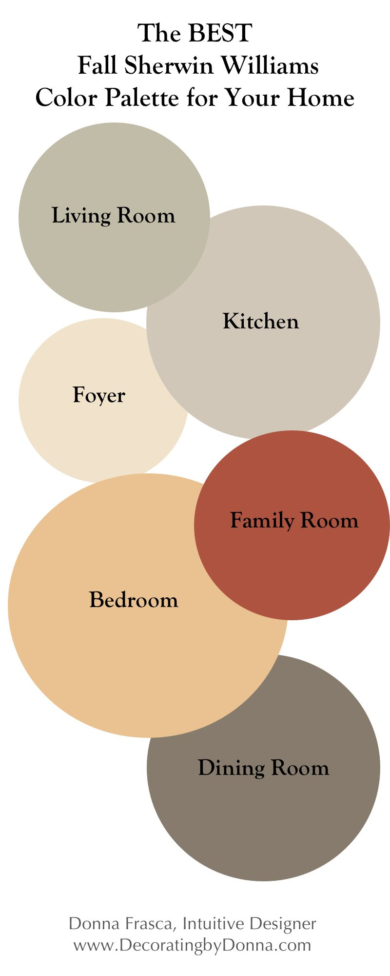 The Best Fall Sherwin Williams Color Palette For Your Home