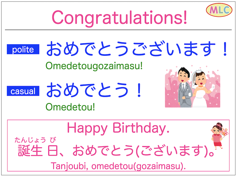 Congratulations Happy Birthday Japanese Language Useful Daily Expressions 2020 日本語 おめでとう たんじょうび