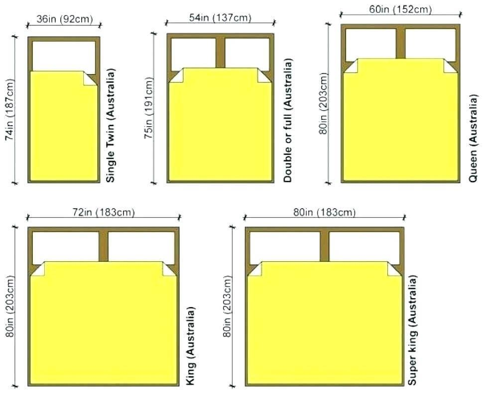 Useful Standard Bedroom Dimensions Queen Bed Dimensions Bed Sizes Bed Measurements