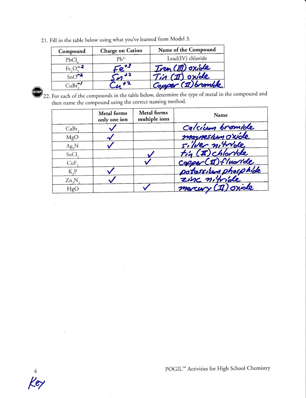 Polyatomic Ions Worksheet Answer Key | Things to Wear | Pinterest ...