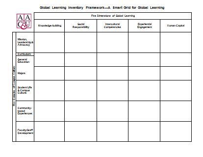 Project Based Learning Template  Google Search  Project Based