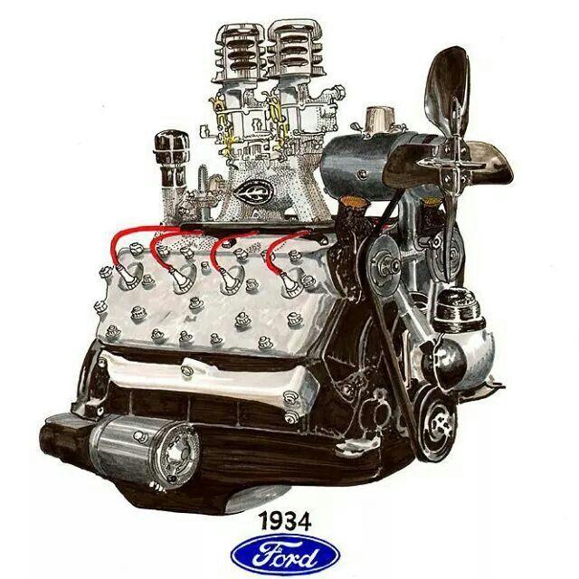 E Bde E E B Ac De on V8 Engine Cartoon Drawing