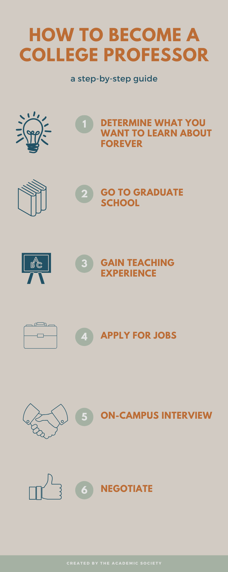 How To Become A College Professor The Academic Society College Professor Professor College