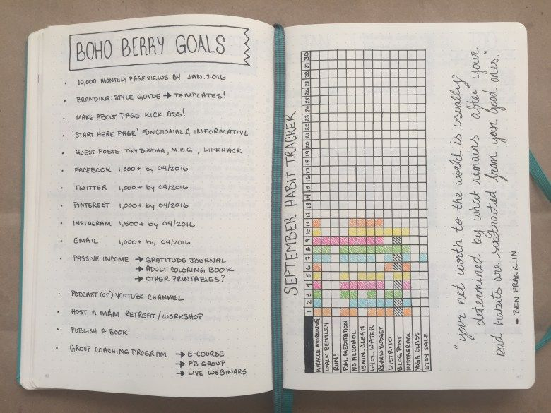 Bullet Journal One Month Update Bullet, Journal and Journaling - daily task planner template
