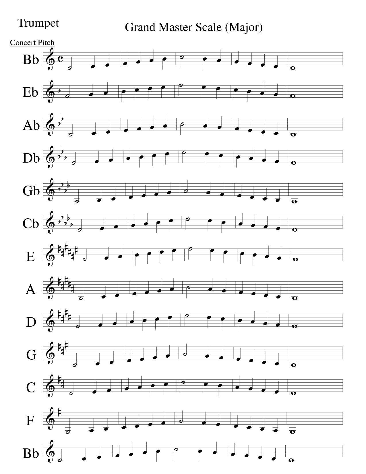B Flat Clarinet Scales Finger Chart Trumpet Major Scales i...