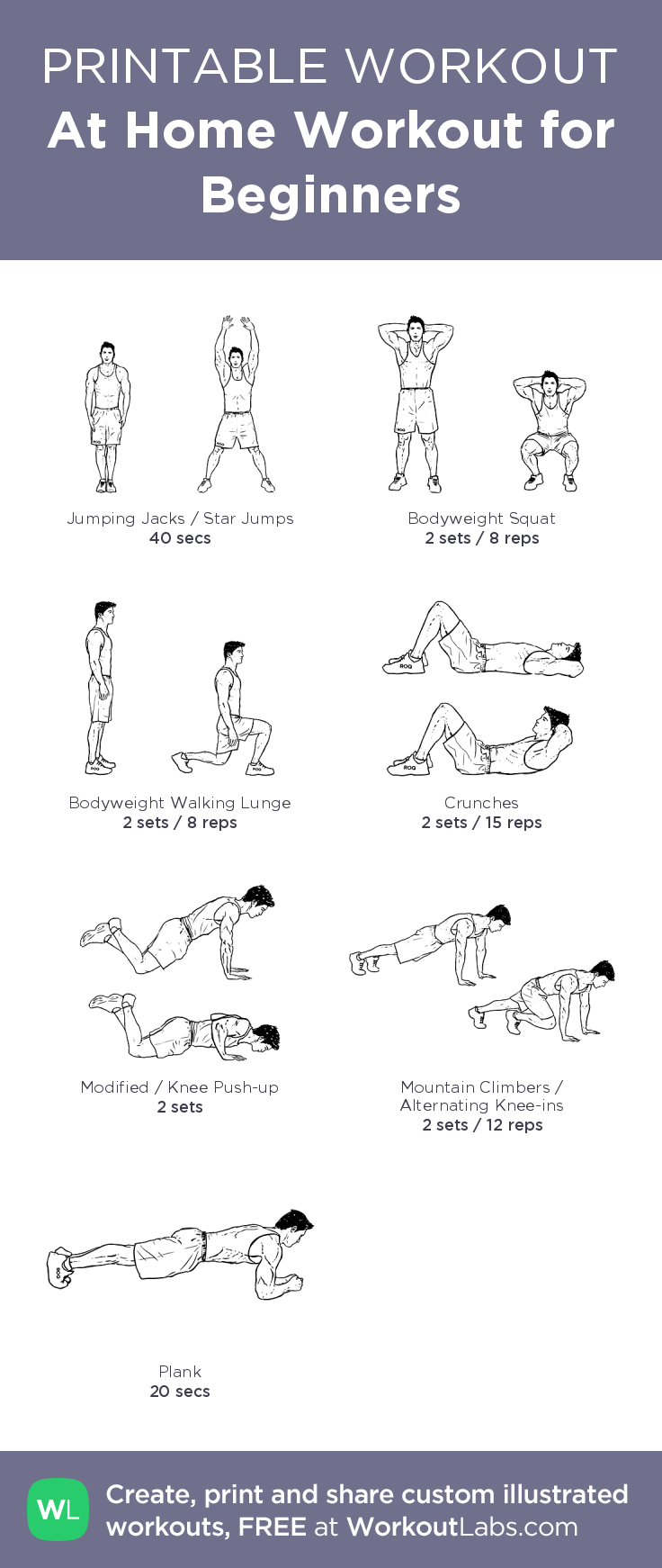 At Home Workout For Beginners My Custom Exercise Plan Created WorkoutLabs O Click Through To Download As A Printable PDF Customworkout