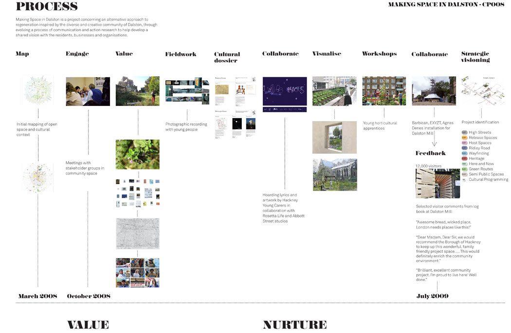 diagramming in architecture photo album   diagramsimages of diagramming in architecture diagrams