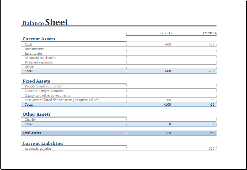 Yearly comparison balance sheet download at httpxltemplates yearly comparison balance sheet template for excel excel templates excel templates altavistaventures Gallery