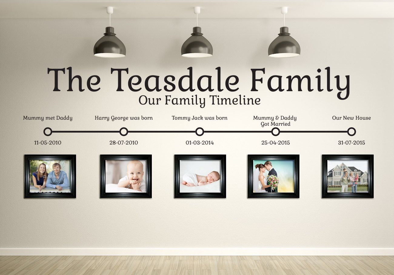family timeline wall sticker personalised decal of families family timeline wall sticker personalised decal of families details childrens birthdates and any custom