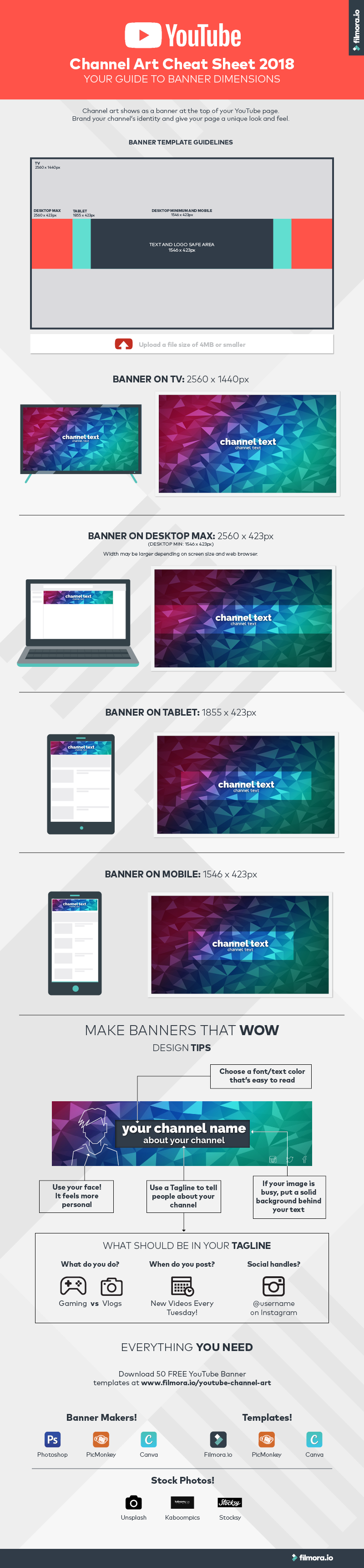 Youtube System Design : youtube, system, design, YouTube, Channel, Cheat, Sheet, [Infographic], Youtube, Social, Media, Infographic