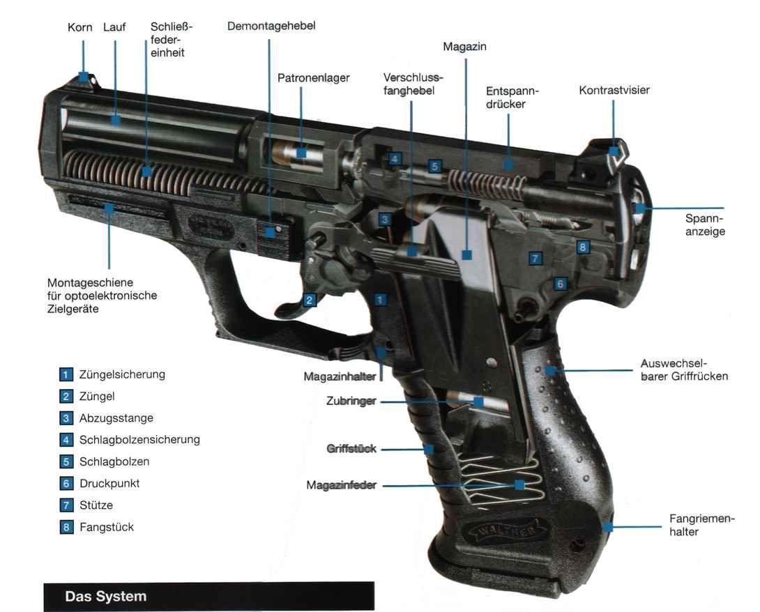 38 semi automatic p38 9mm semi automatic pistol parts diagram [ 1090 x 878 Pixel ]