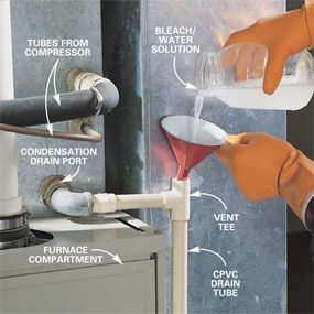 Cleaning Air Conditioners In The Spring How To Clean