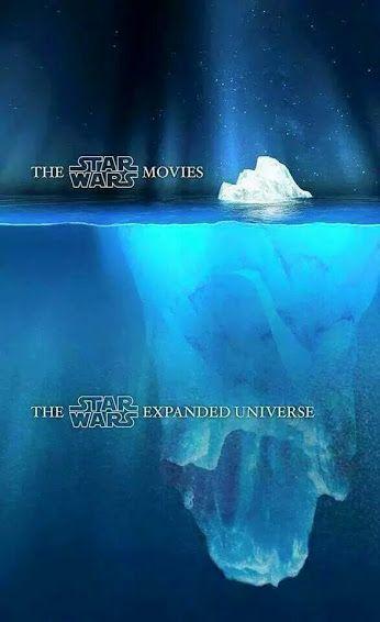 Star Wars Community Google Star Wars Pictures Star Wars Facts Star Wars Canon