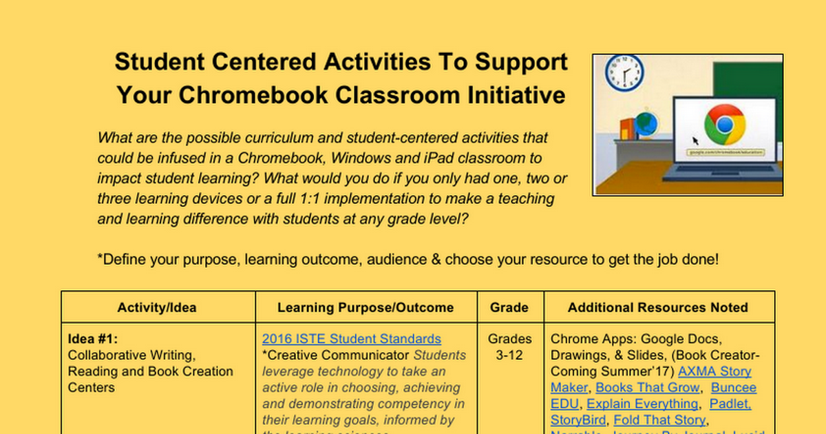 Student Centered Activities To Support Your Chromebook Classroom