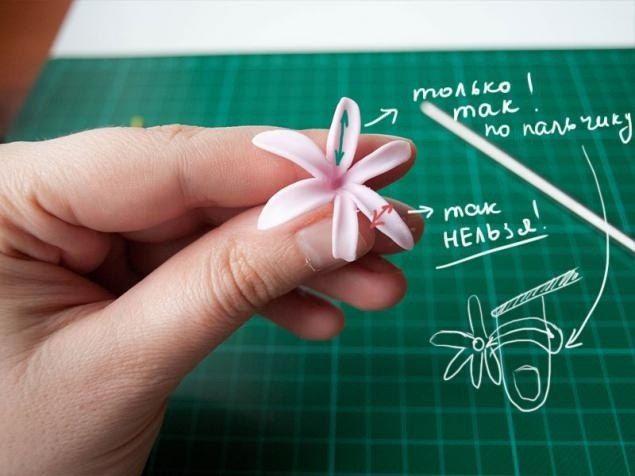 Pin on arranjos de flores de açúcar