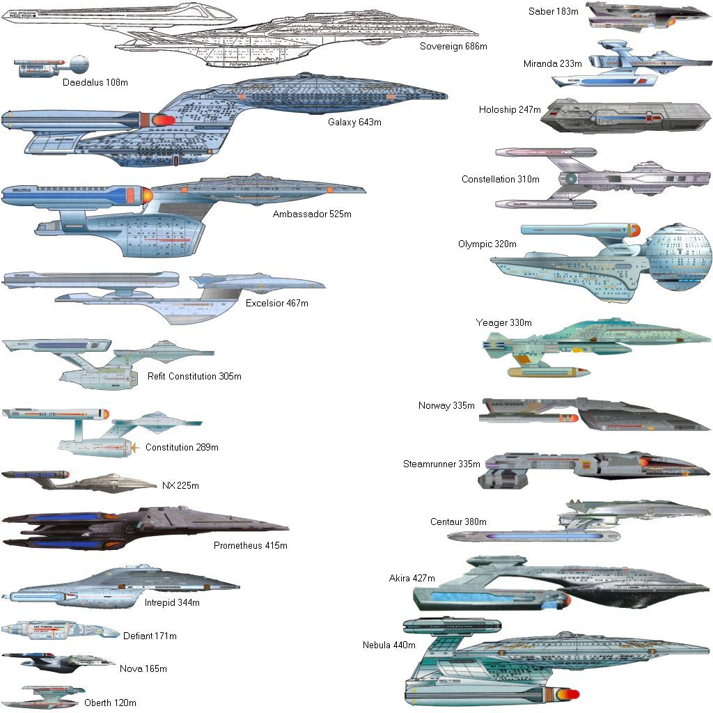 pin federation starfleet class - photo #33