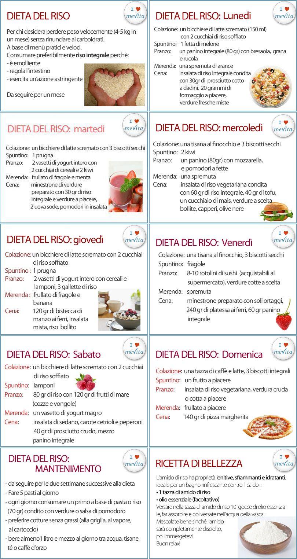 dieta dimagrante con vitamine