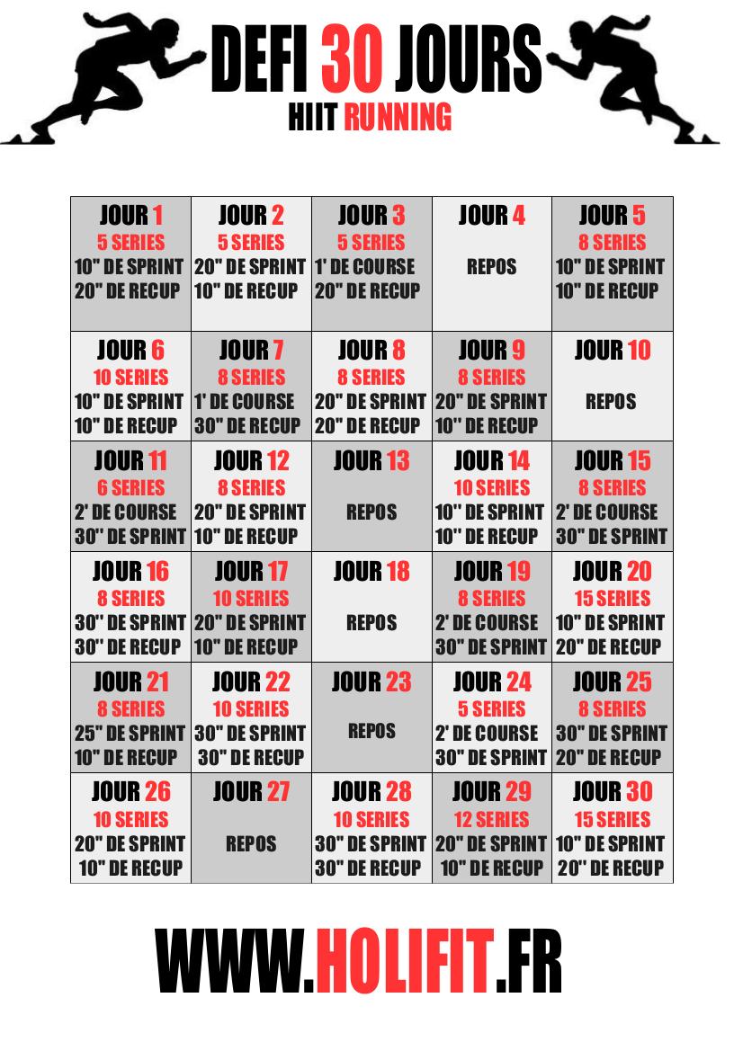 Le défi 30 jours est un challenge de fitness qui va booster votre  motivation. HOLIFIT vous propose plus de 20 défis avec plusieurs niveaux de  difficulté. b12f7425403