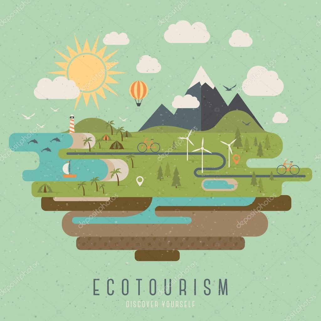 Concepto de ecoturismo yahoo dating