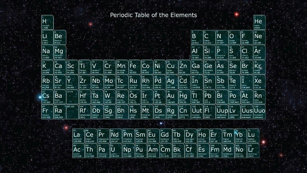 Periodic Table Wallpaper Hd 1920×1080 Download Доктор