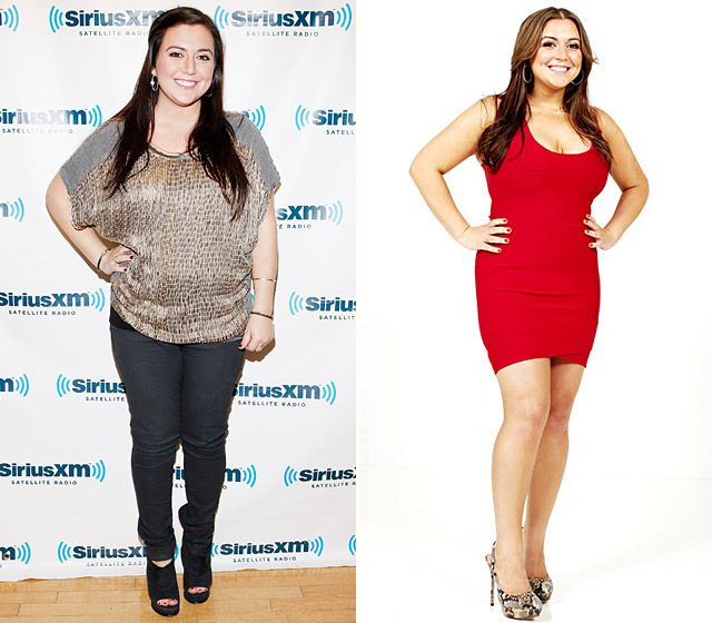 Top 10 Celebrities Who Have Had Weight Loss Surgery