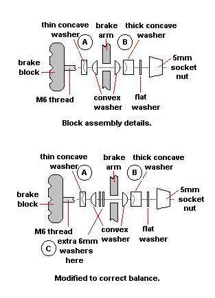 Bicycles Maintenance And Repair Brakes Adjusting Rim