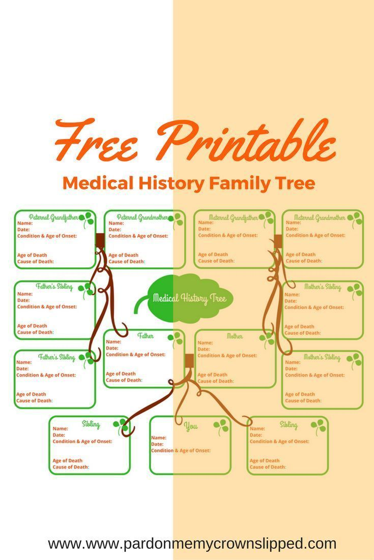 medical history family tree free printable parenting tips