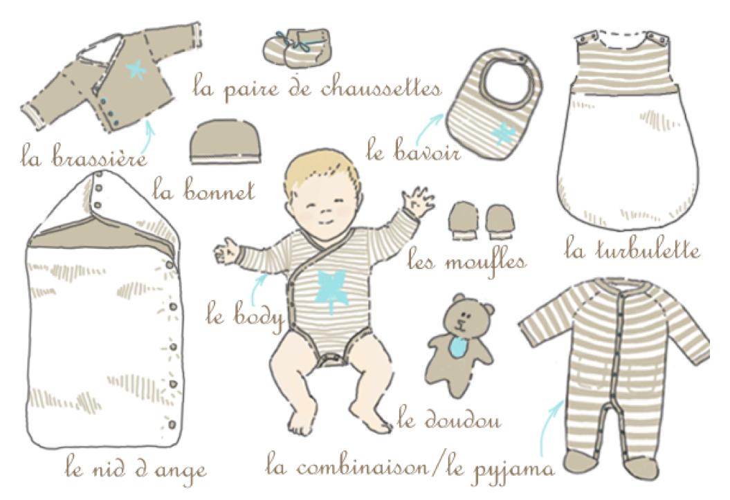 31929c2fb0adf FLE- vocabulaire/ French vocabulary Vêtements bébé/ Baby clothes ...