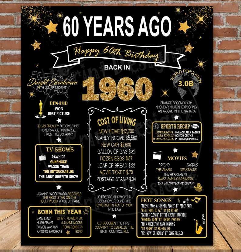 1960 birthday poster 60th birthday gift for her or him
