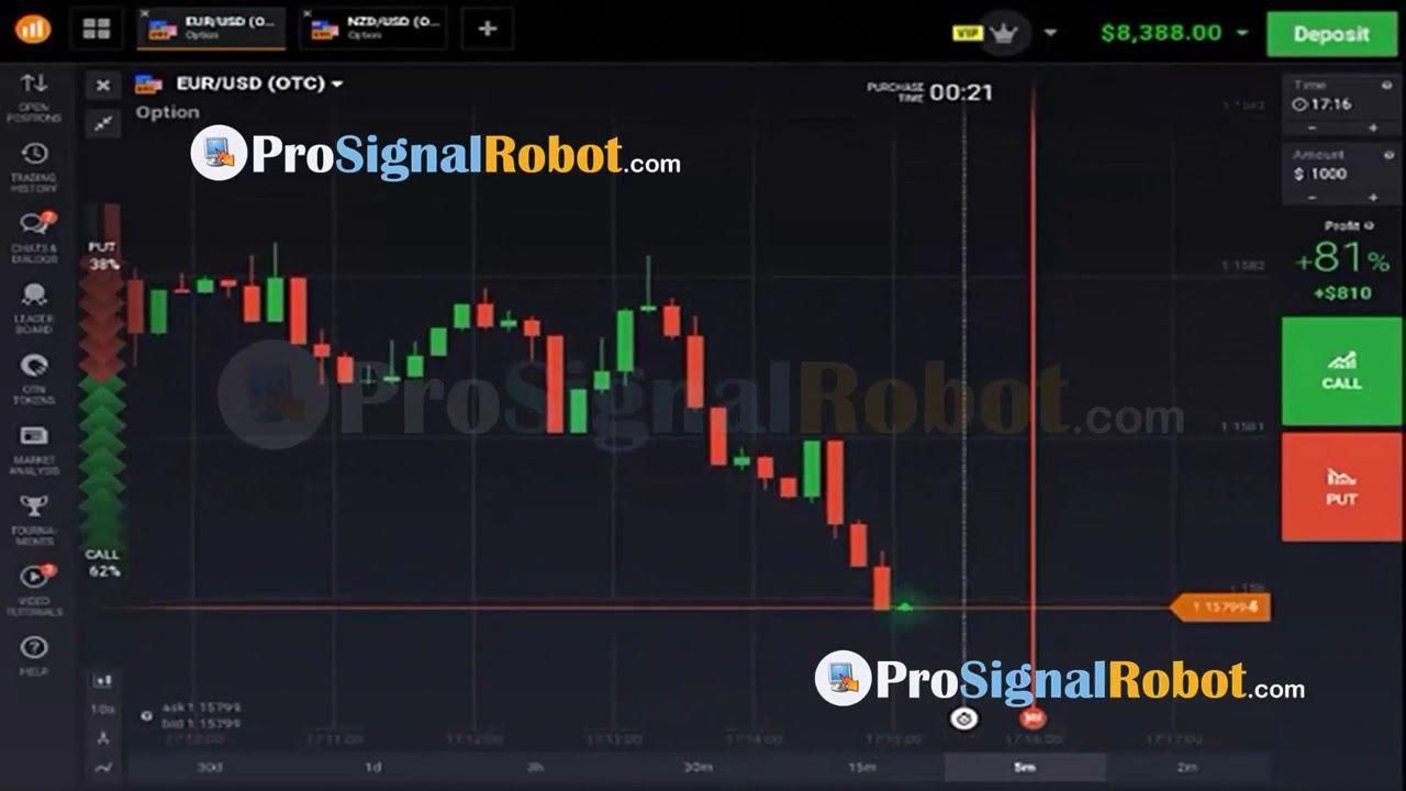 Liked On Youtube Binary Options Signals Live Binary Options