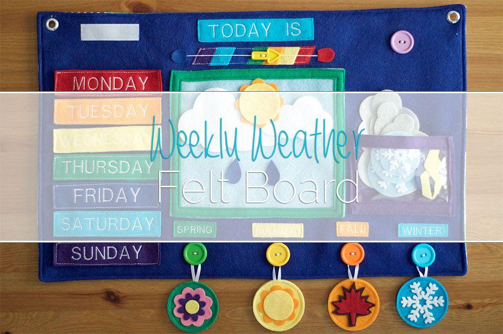 weatherfeltboard.jpg 1.024×681 piksel