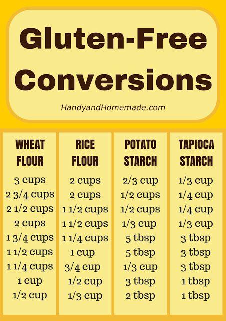 How to take shredz fat burner