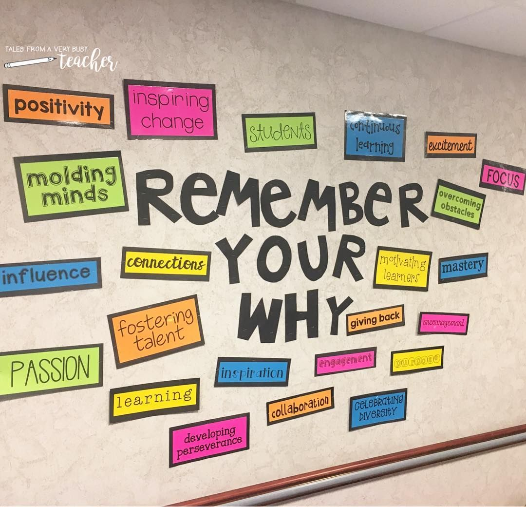 Staff Room Bulletin Board Set Remember Your Why English And Spanish Staff Bulletin Boards Teachers Lounge School Leadership