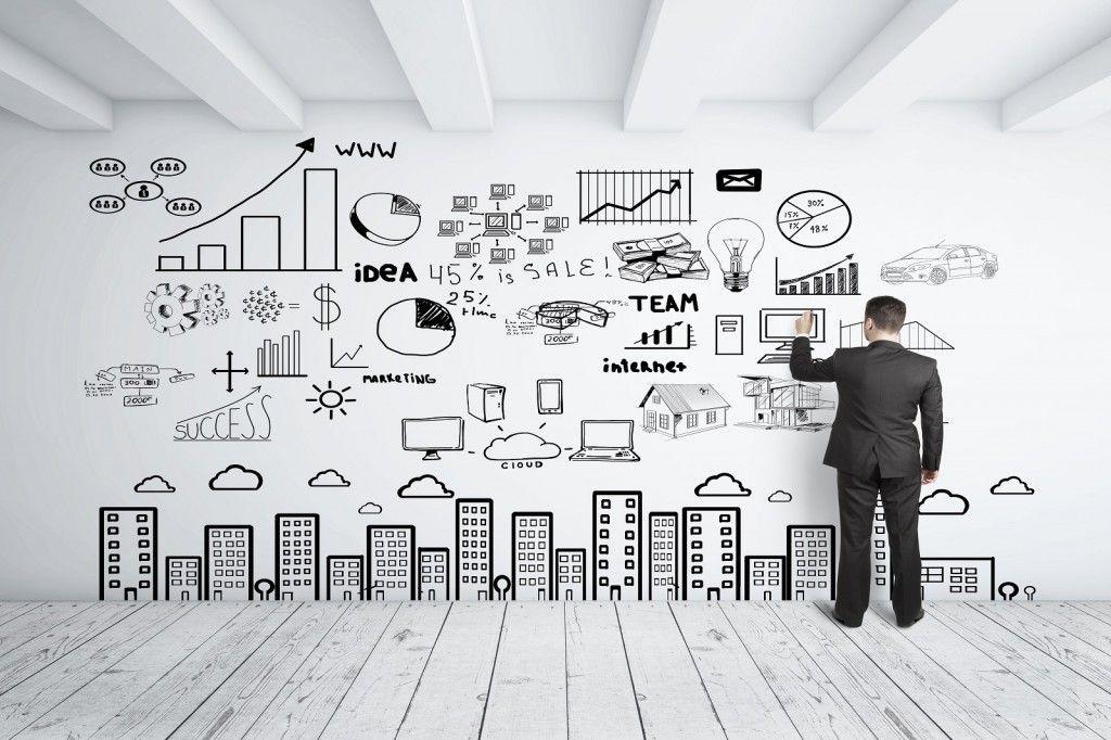 Quando Si Parla Di Business Plan Facciamo Riferimento A Uno Degli