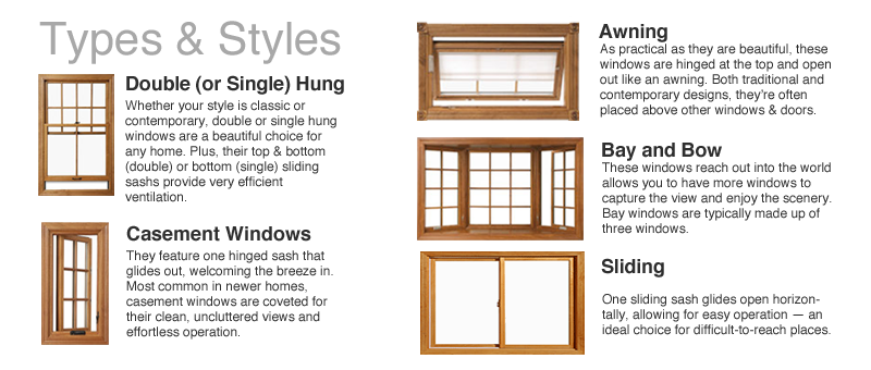 From vinyl window pocket installation to full wood frame for Types of window shapes