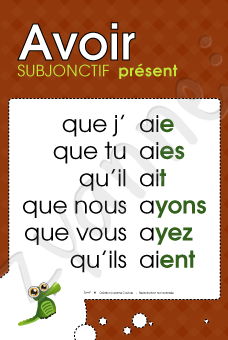 Avoir Subjonctif Present Learn French French Lessons How To Speak French