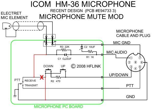 Peachy Icom Microphone Wiring Diagram Wiring Diagram M6 Wiring 101 Mecadwellnesstrialsorg