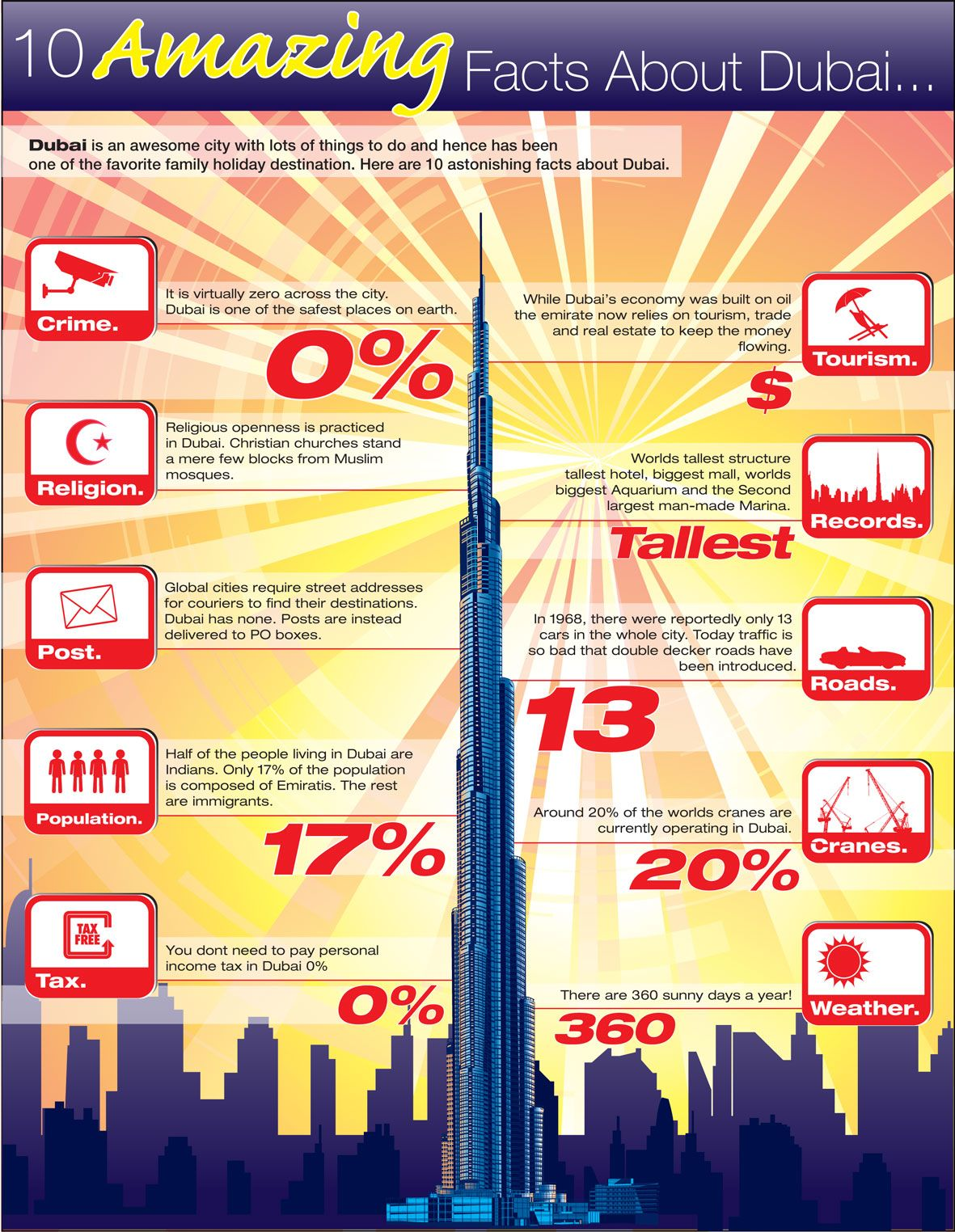 Dubai has smashed lots of records in the past 10 years a