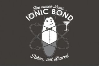 The names Bond, Ionic Bond...