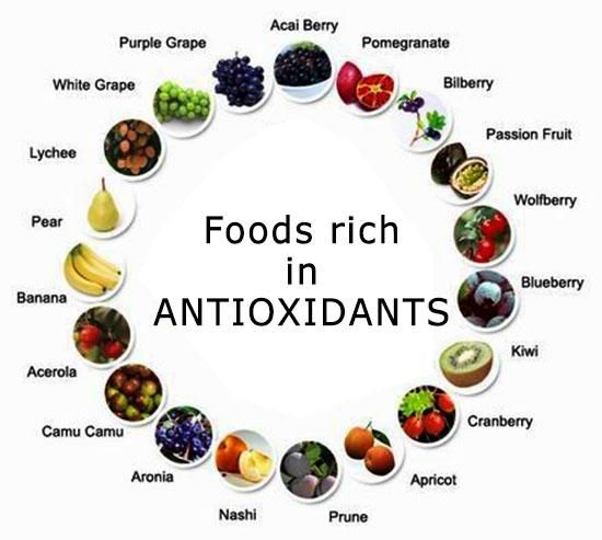 Foods rich in antioxidants | High antioxidant foods, Anti oxidant ...