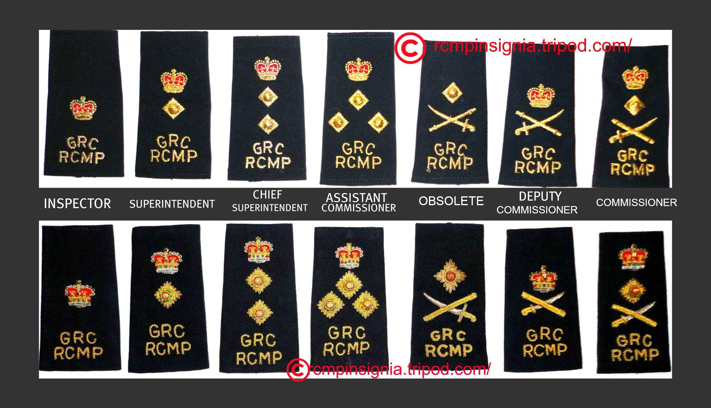 Rcmp Officers Shoulder Boards The Shoulder Board That Is