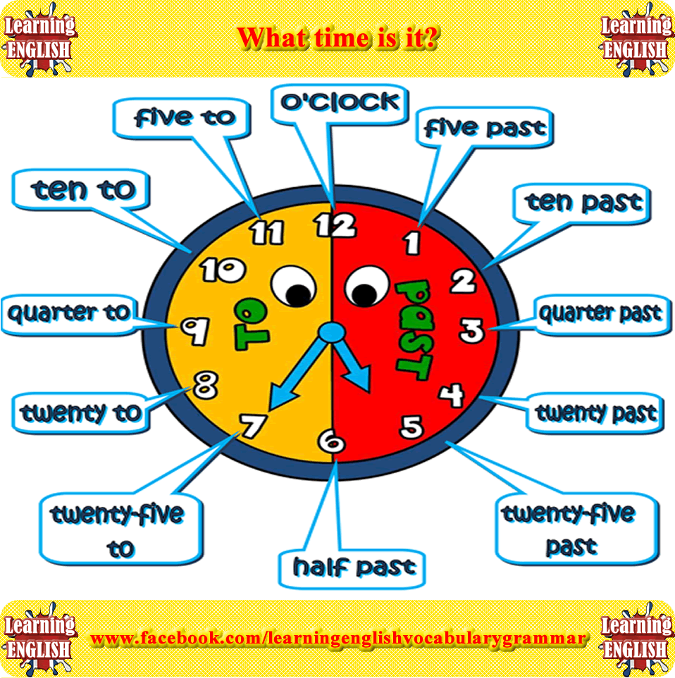 worksheet Learning To Tell Time telling the time in english learn how to tell using pictures