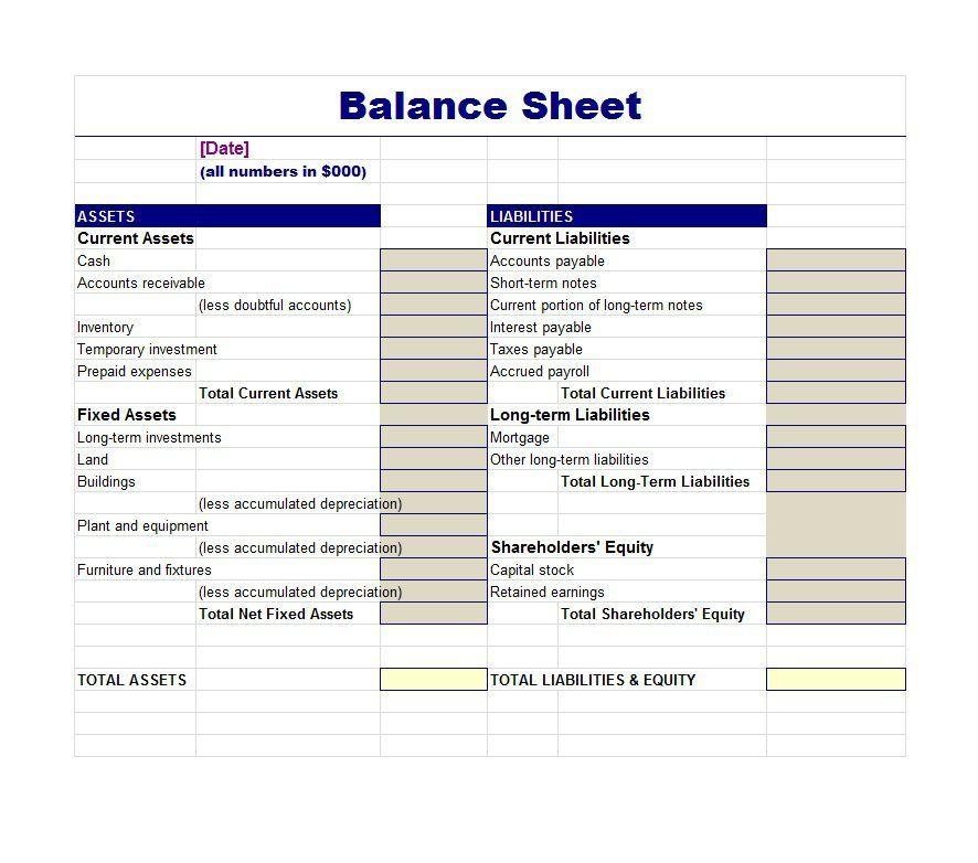 15 Balance Sheet Templates Balance Sheet Balance Sheet