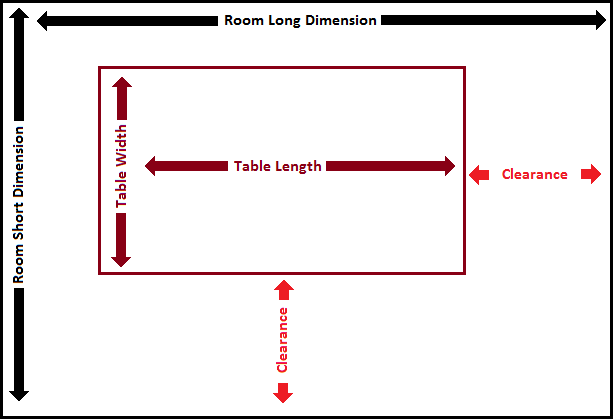 Conference Tables How To Choose The Right Sizes FACS Contract - Conference table size guide