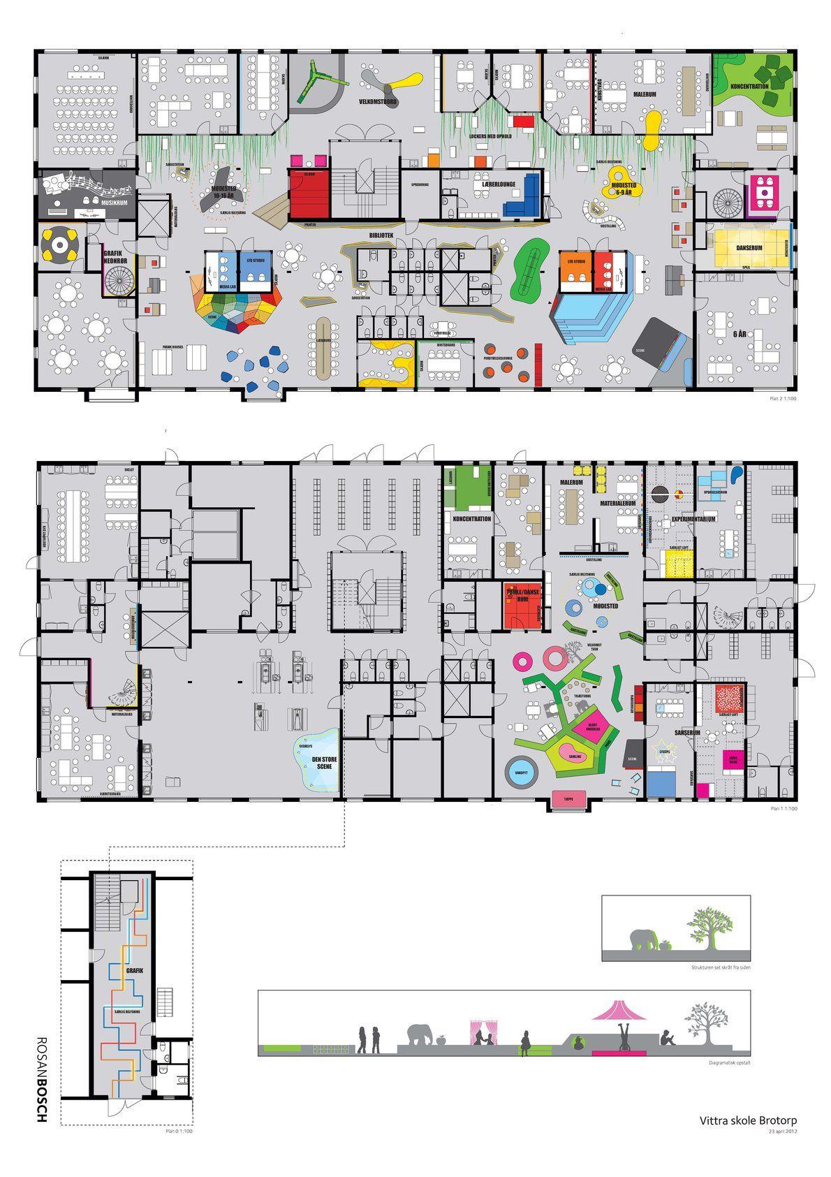 School plan office plan school design floor plans office layouts children health game bosch health care