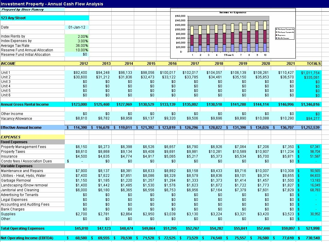 Excel Template For Vacation Rental Management Spreadsheets