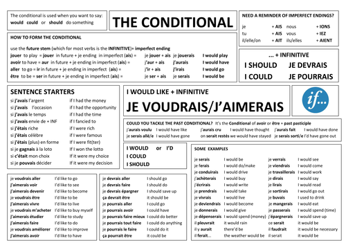 Summary Verbs in Indicative Mood verbs in declarative sentences