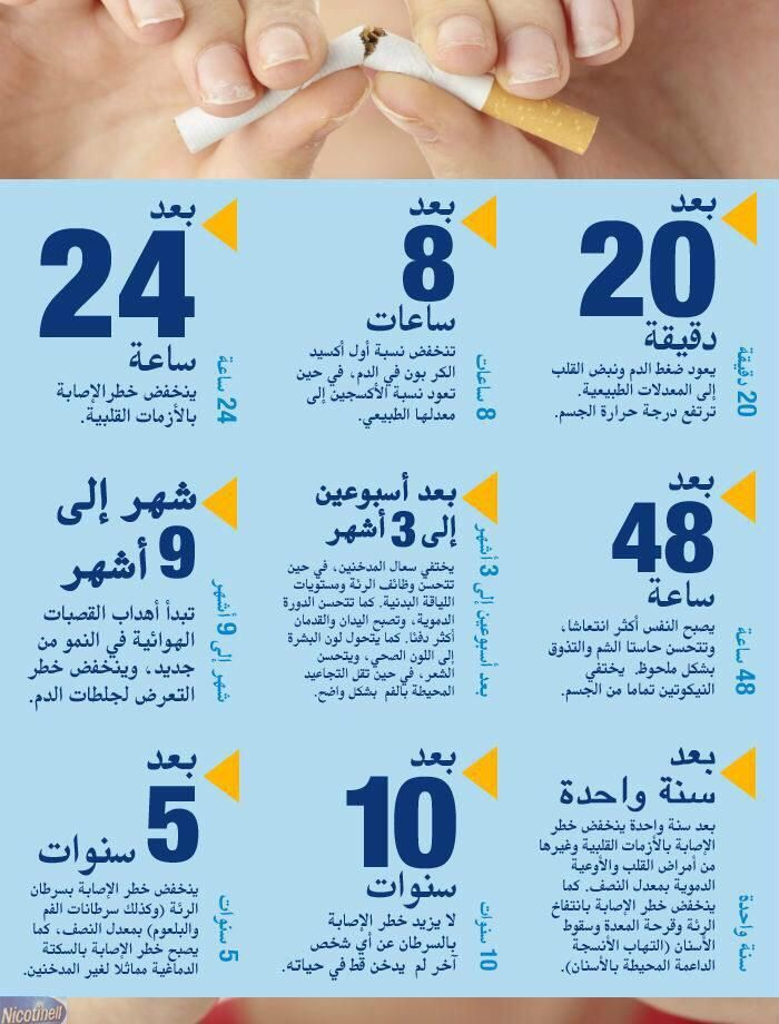 مو مهم تعرف On Twitter Health Fitness Nutrition Medical Posters Health And Beauty Tips